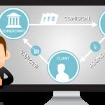 Avantajele marketingului online