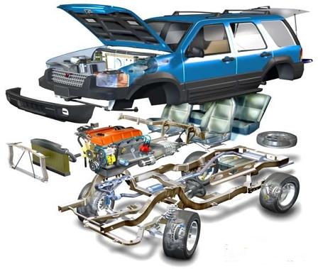 Piese auto pentru orice masina